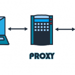 What is a Backconnect Proxy?